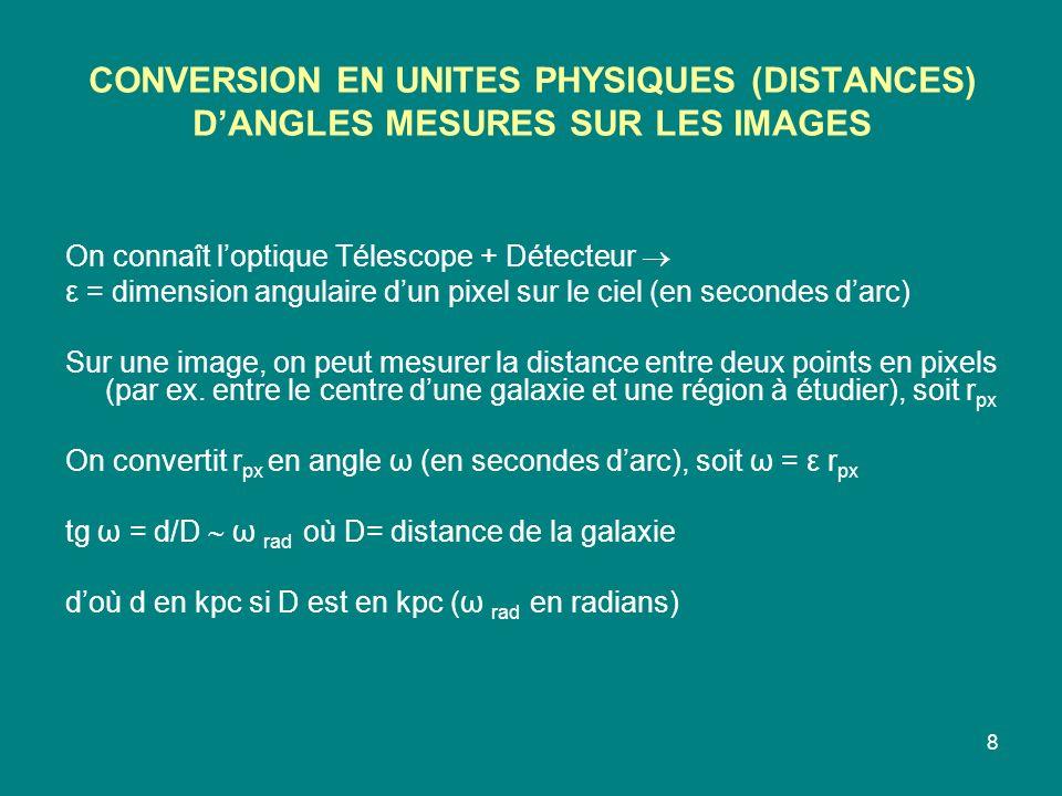 CONVERSION EN UNITES PHYSIQUES (DISTANCES) D'ANGLES MESURES SUR LES IMAGES