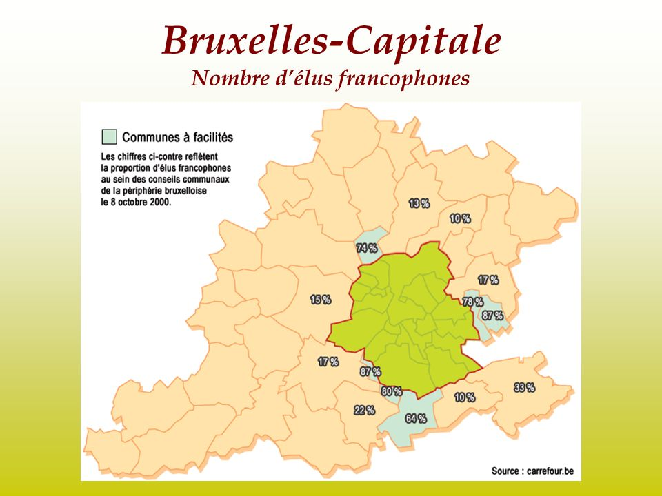 Bruxelles-Capitale Nombre d'élus francophones
