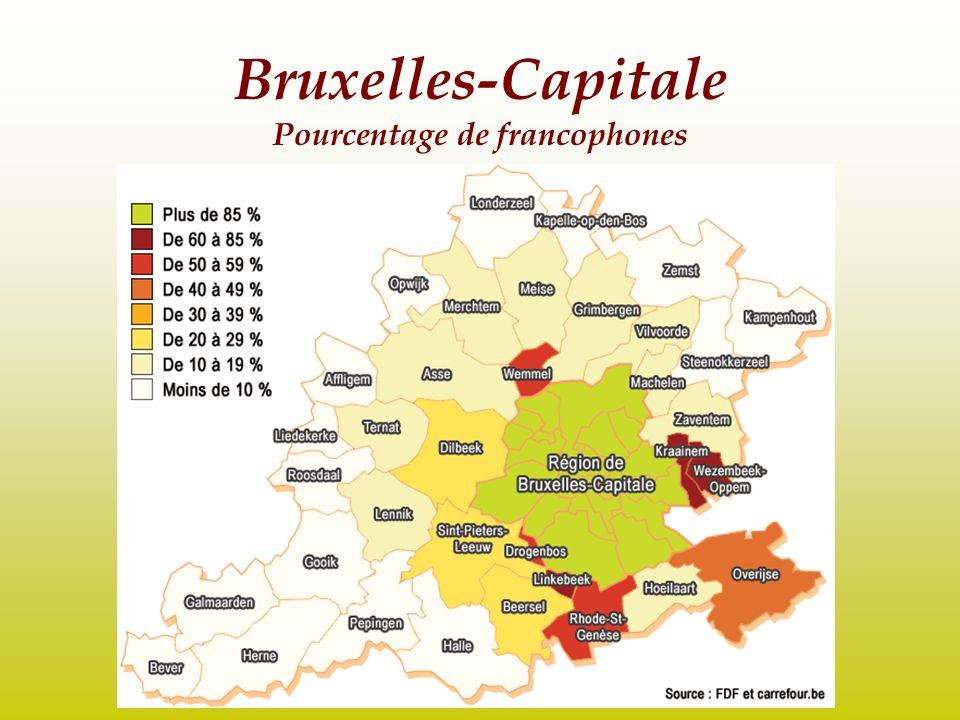 Bruxelles-Capitale Pourcentage de francophones