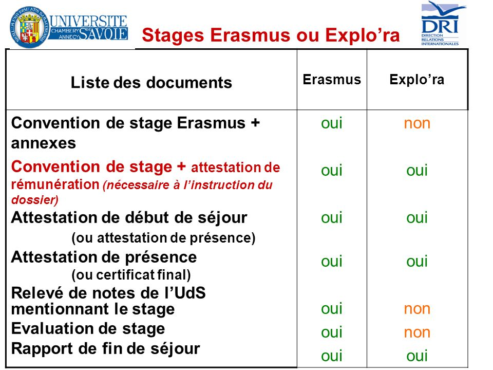 Stages Erasmus ou Explo'ra