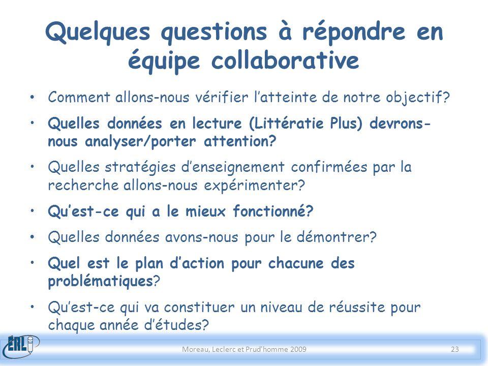 Quelques questions à répondre en équipe collaborative