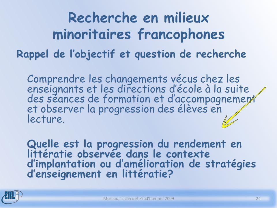 Recherche en milieux minoritaires francophones
