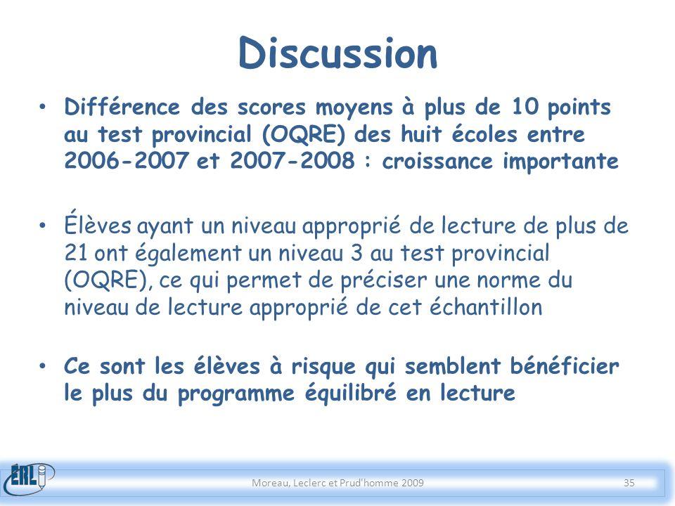 Moreau, Leclerc et Prud homme 2009
