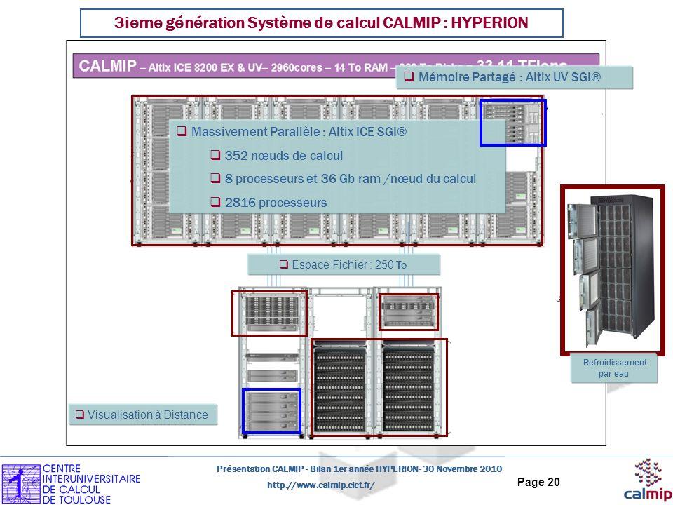 3ieme génération Système de calcul CALMIP : HYPERION