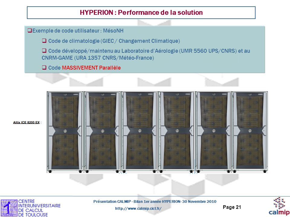 HYPERION : Performance de la solution