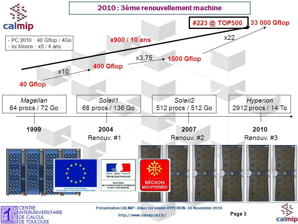 2010 : 3ème renouvellement machine