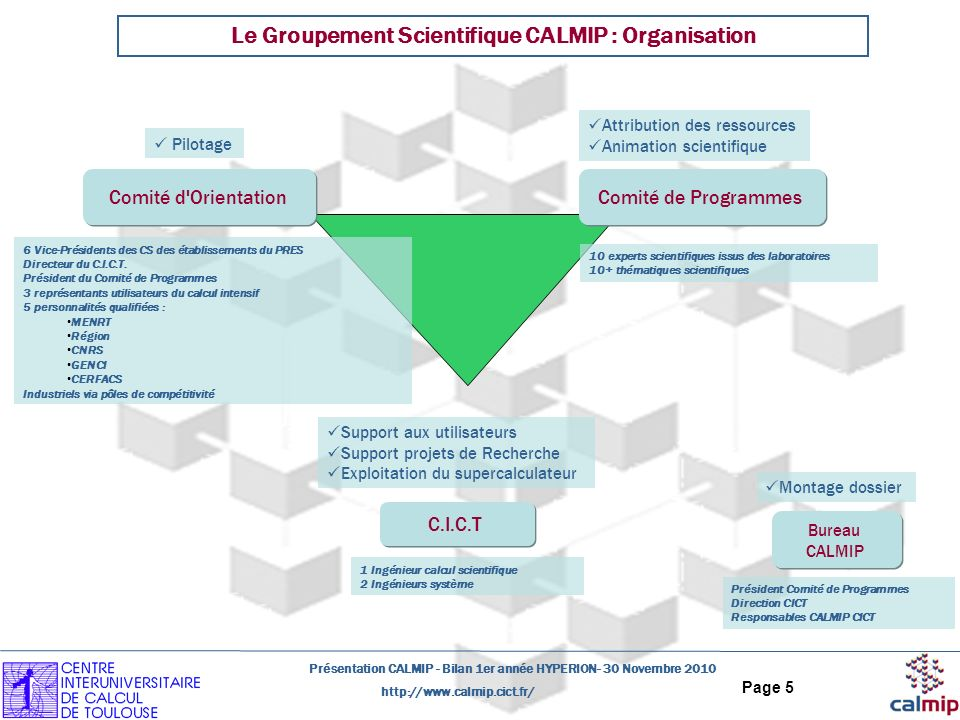 Le Groupement Scientifique CALMIP : Organisation