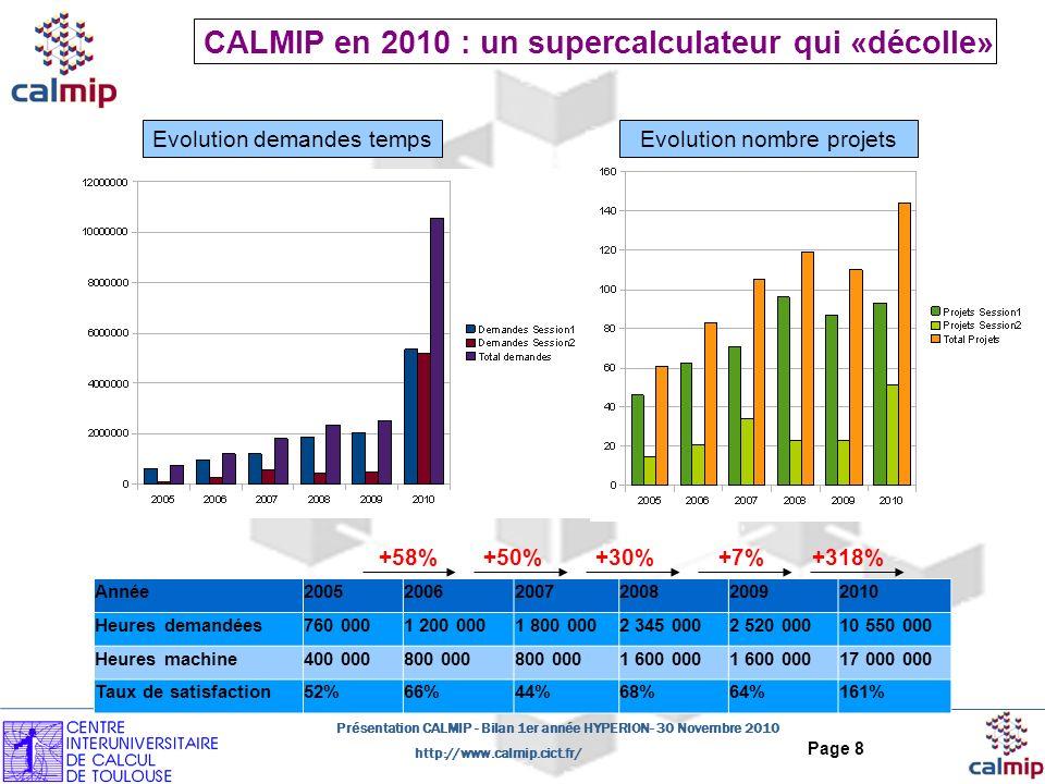 CALMIP en 2010 : un supercalculateur qui «décolle»