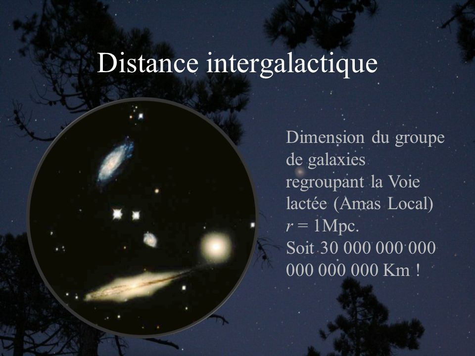 Distance intergalactique