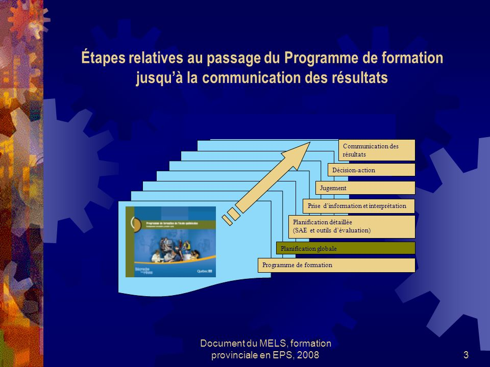 Document du MELS, formation provinciale en EPS, 2008
