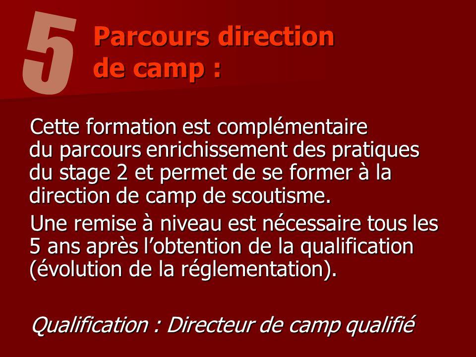 Parcours direction de camp :