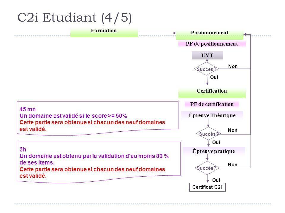 C2i Etudiant (4/5) Formation Positionnement PF de positionnement UVT