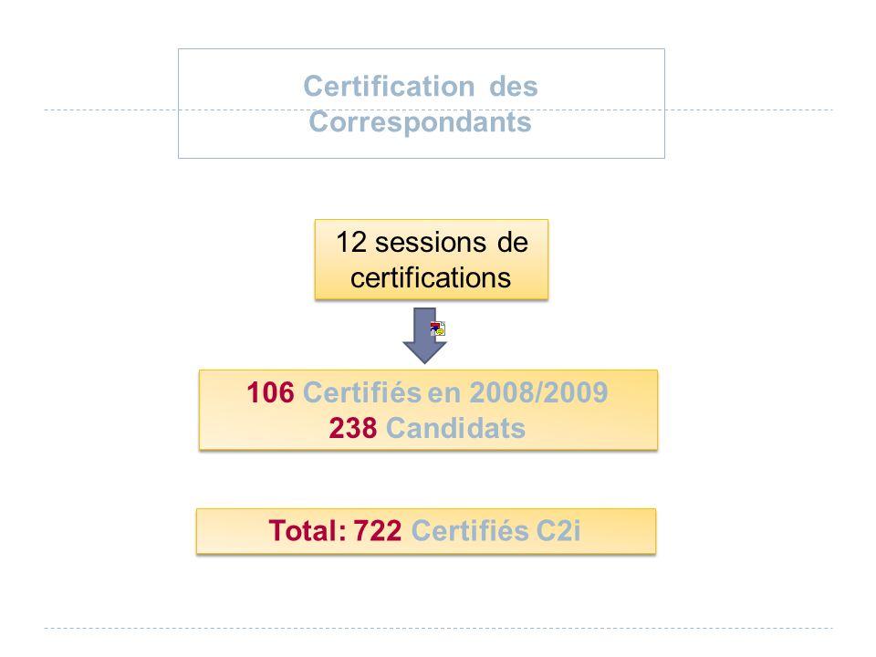 Certification des Correspondants