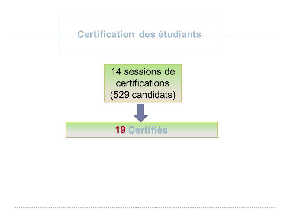 Certification des étudiants