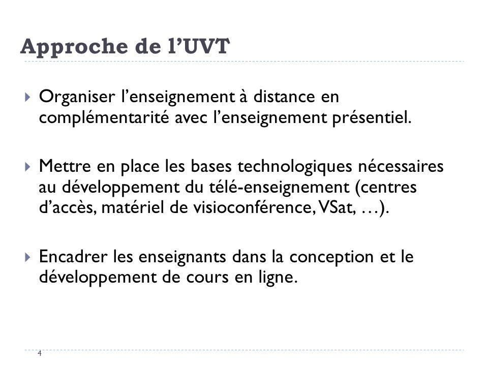 Approche de l'UVT Organiser l'enseignement à distance en complémentarité avec l'enseignement présentiel.