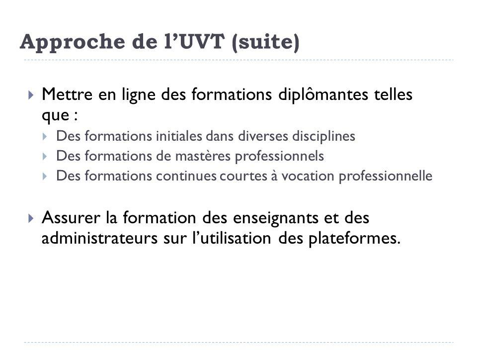Approche de l'UVT (suite)