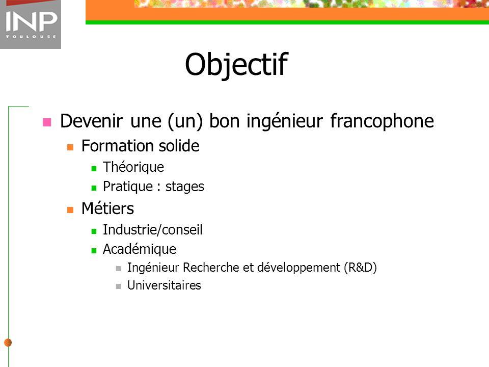 Objectif Devenir une (un) bon ingénieur francophone Formation solide