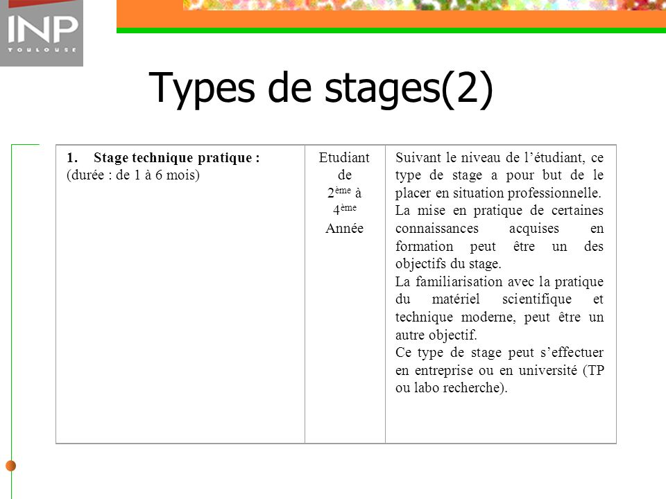 Types de stages(2) 1. Stage technique pratique :