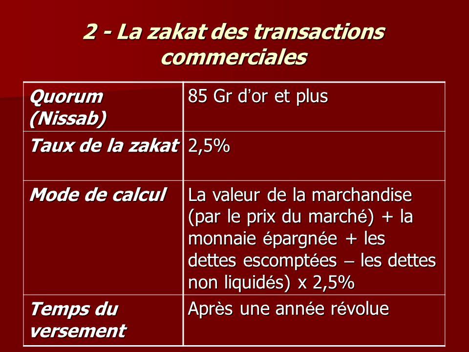 2 - La zakat des transactions commerciales