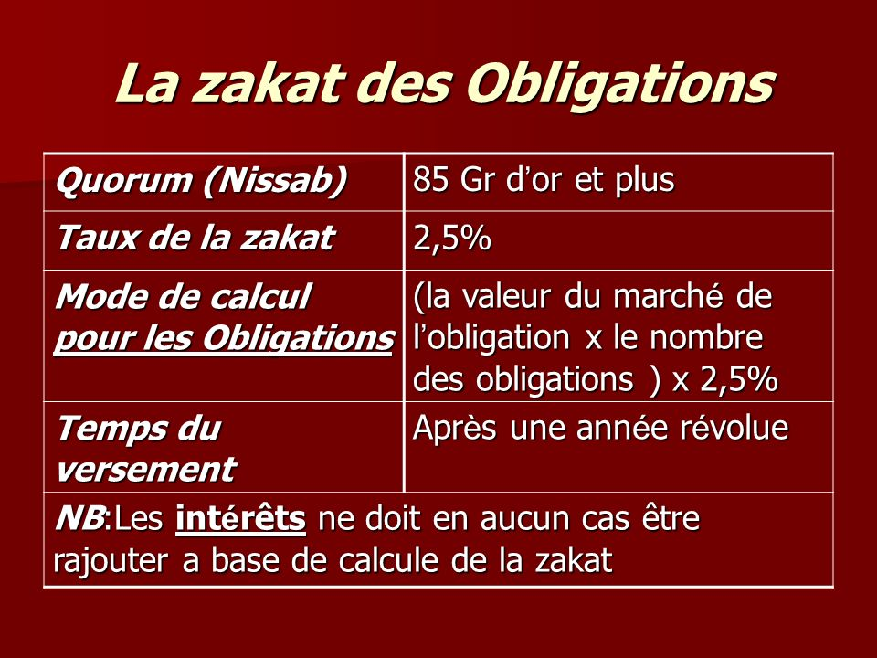 La zakat des Obligations