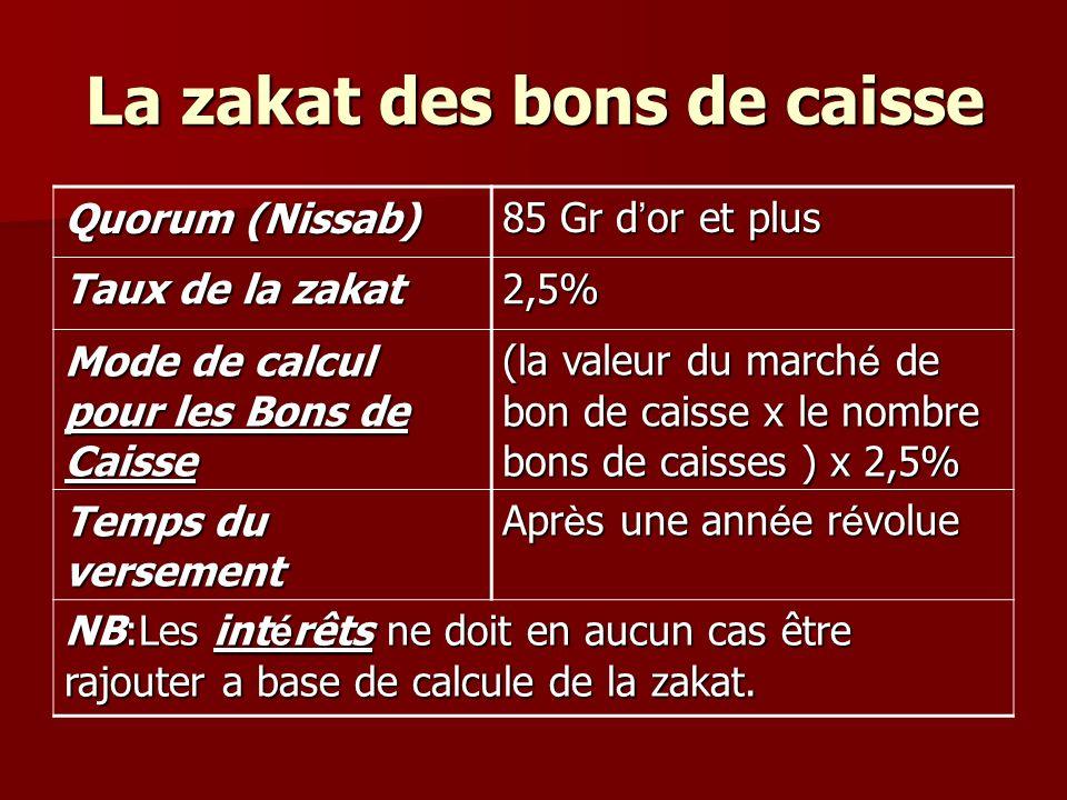 La zakat des bons de caisse