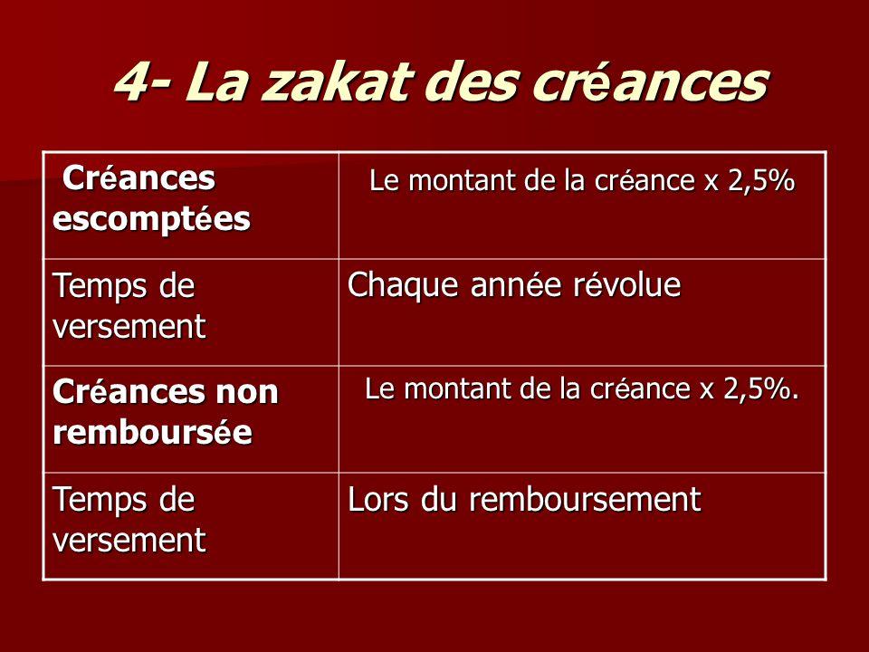 4- La zakat des créances Créances escomptées Chaque année révolue