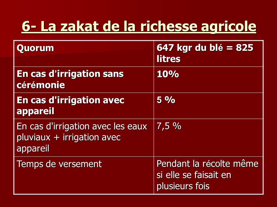 6- La zakat de la richesse agricole