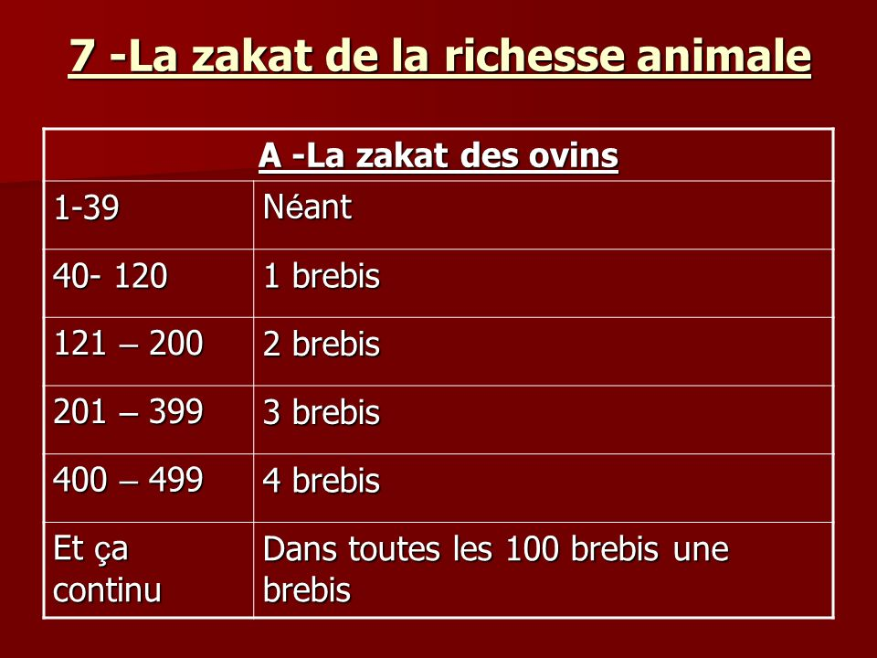 7 -La zakat de la richesse animale