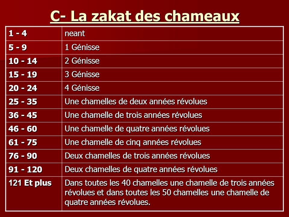 C- La zakat des chameaux