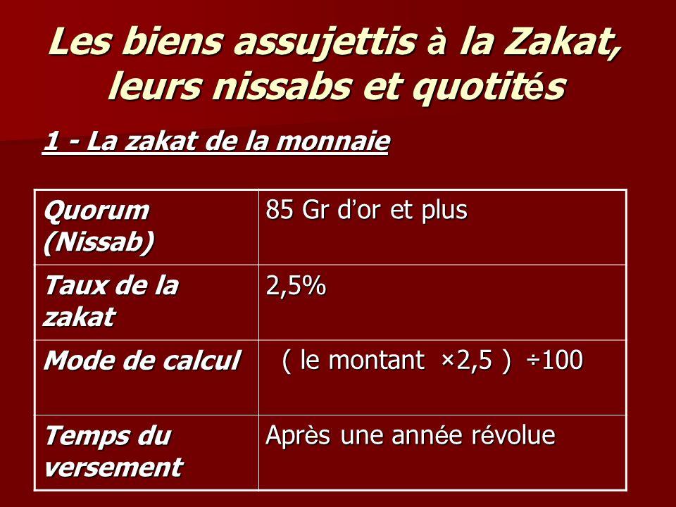 Les biens assujettis à la Zakat, leurs nissabs et quotités