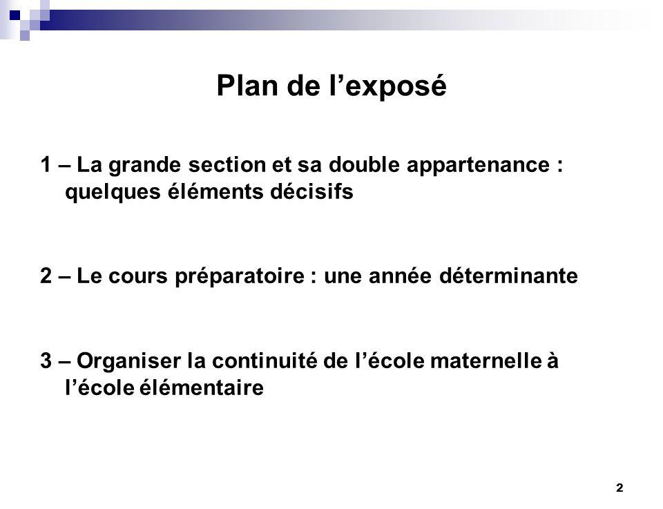 Plan de l'exposé 1 – La grande section et sa double appartenance : quelques éléments décisifs. 2 – Le cours préparatoire : une année déterminante.