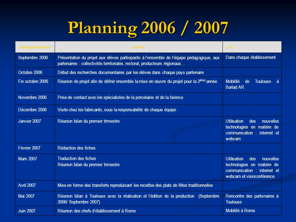 Planning 2006 / 2007 Date approximative. Activité. Lieu. Septembre 2006.