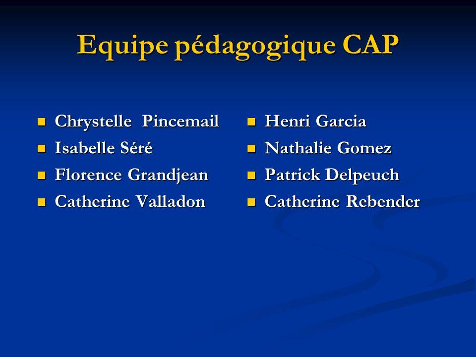 Equipe pédagogique CAP