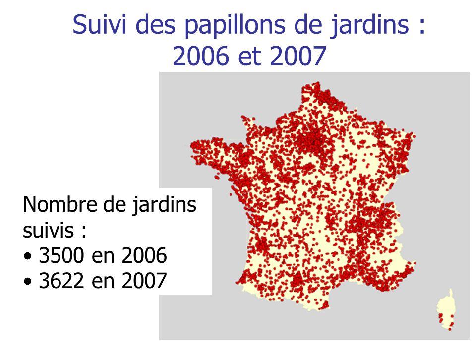 Suivi des papillons de jardins : 2006 et 2007