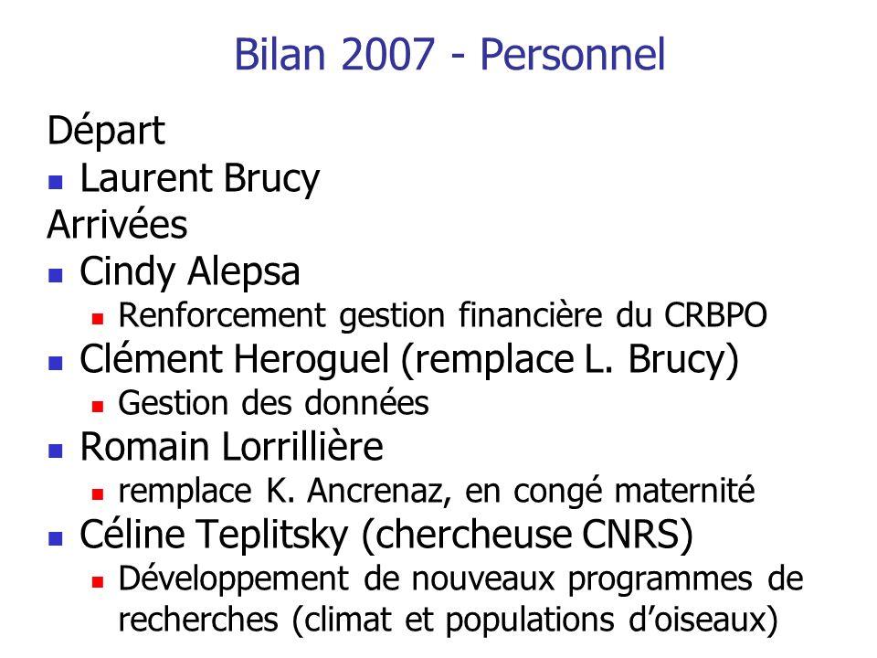 Bilan 2007 - Personnel Départ Laurent Brucy Arrivées Cindy Alepsa