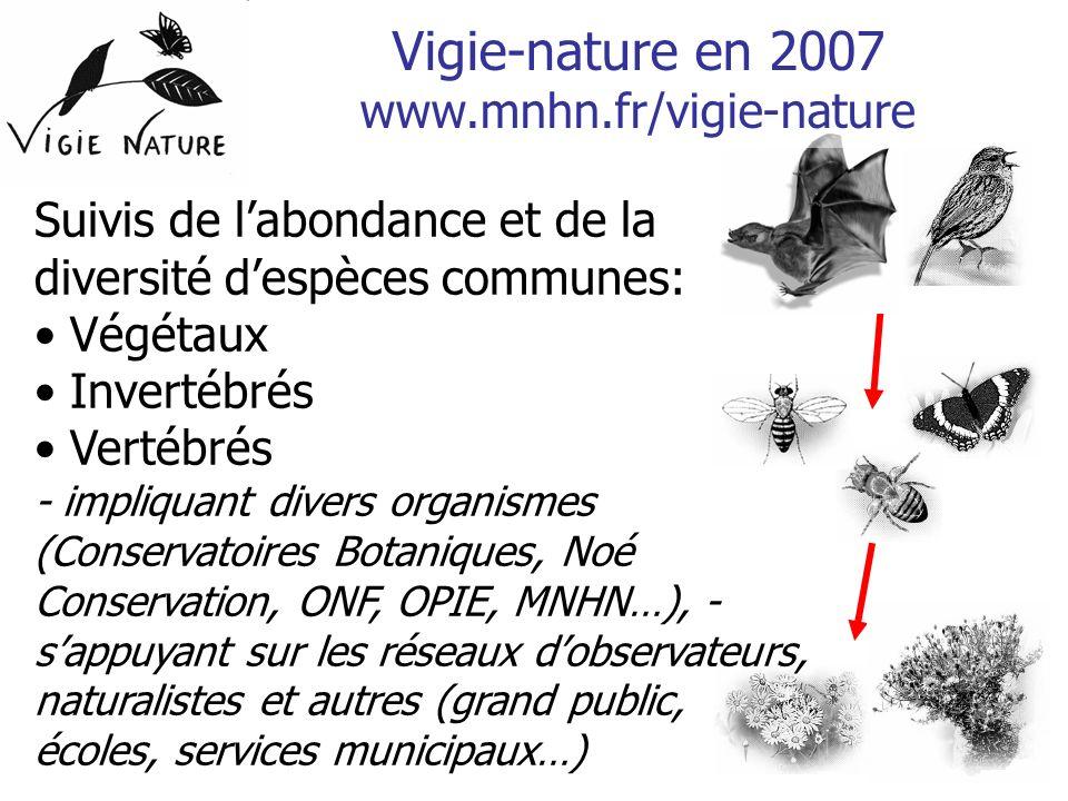 Vigie-nature en 2007 www.mnhn.fr/vigie-nature