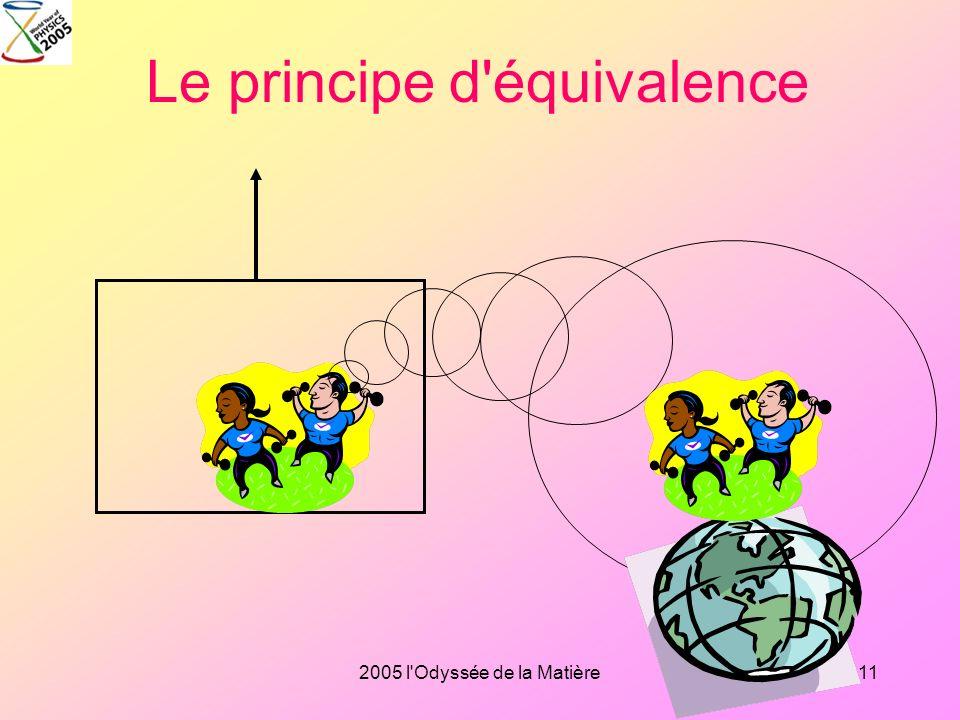 Le principe d équivalence