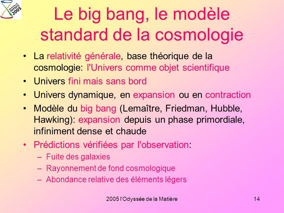 Le big bang, le modèle standard de la cosmologie