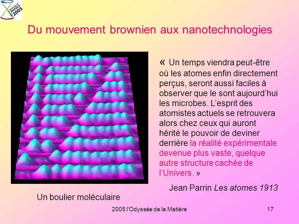 Du mouvement brownien aux nanotechnologies
