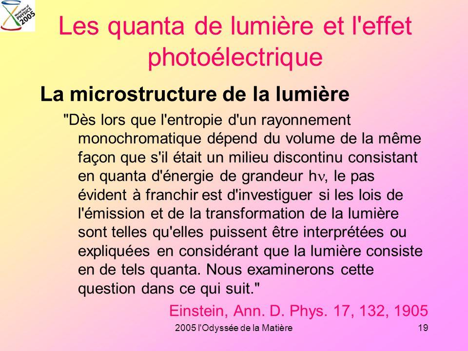 Les quanta de lumière et l effet photoélectrique
