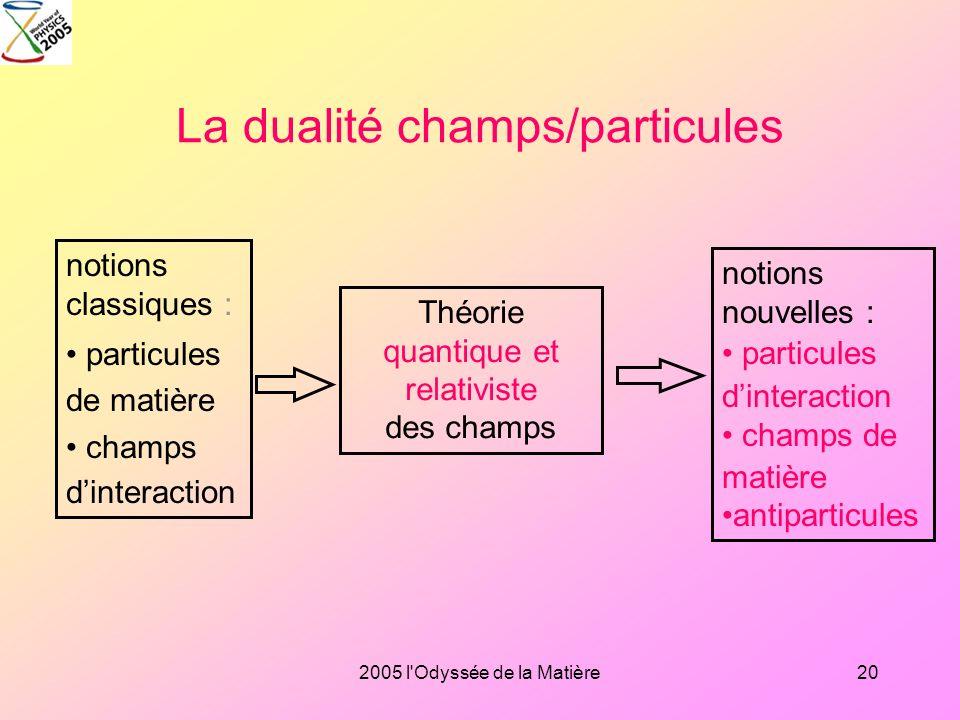 La dualité champs/particules