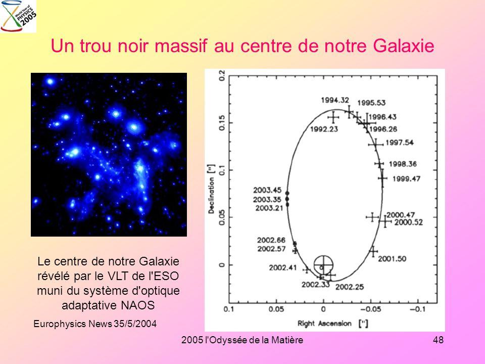Un trou noir massif au centre de notre Galaxie