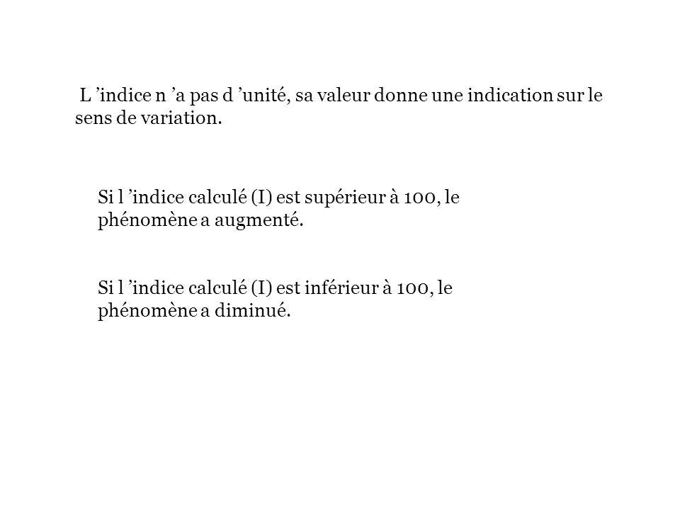 L 'indice n 'a pas d 'unité, sa valeur donne une indication sur le sens de variation.