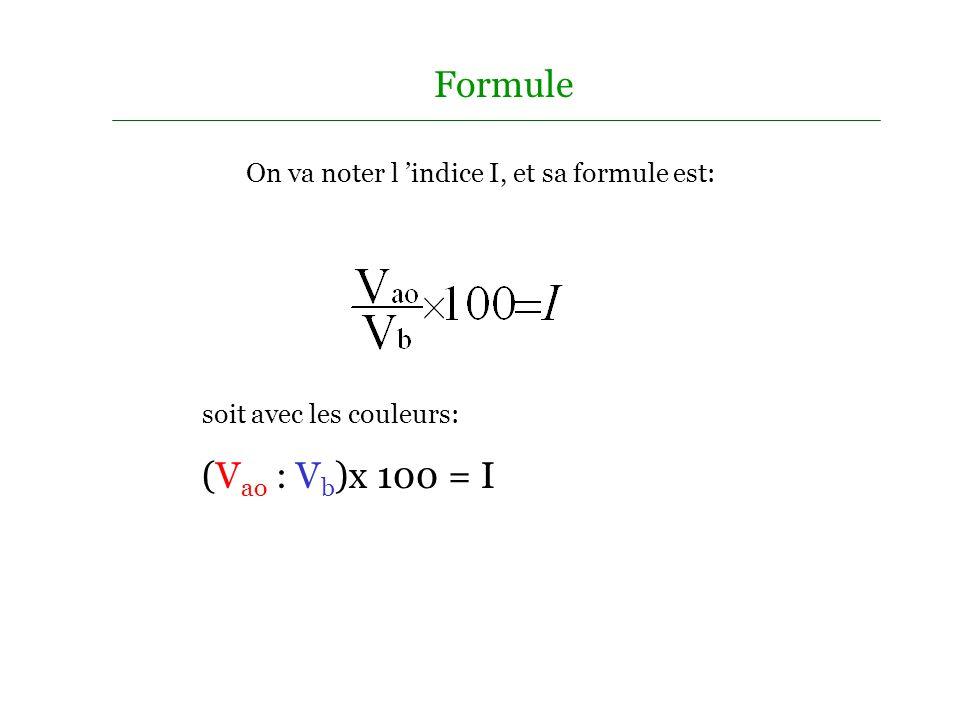 On va noter l 'indice I, et sa formule est: