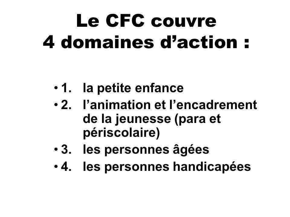 Le CFC couvre 4 domaines d'action :