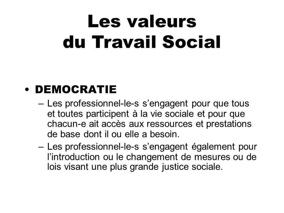 Les valeurs du Travail Social