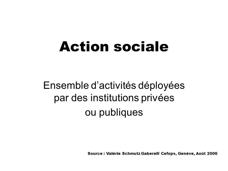 Ensemble d'activités déployées par des institutions privées