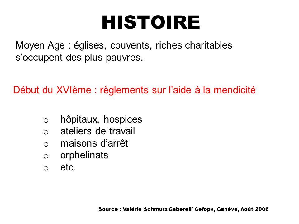 HISTOIRE Moyen Age : églises, couvents, riches charitables s'occupent des plus pauvres. Début du XVIème : règlements sur l'aide à la mendicité.