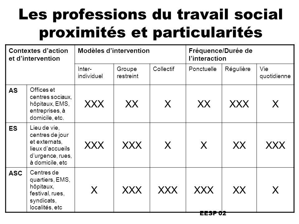 Les professions du travail social proximités et particularités