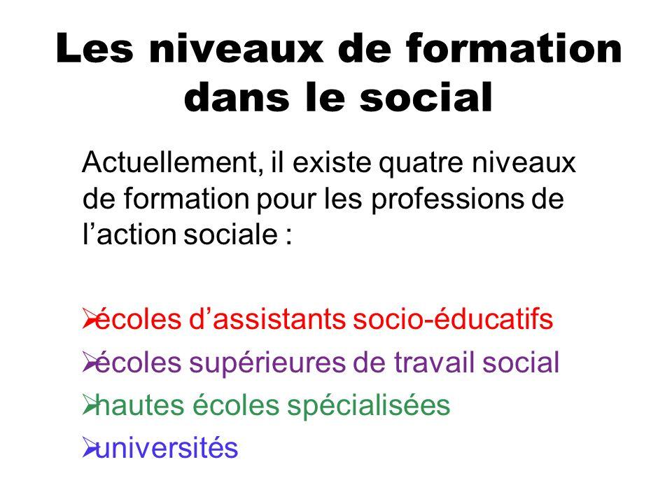 Les niveaux de formation dans le social